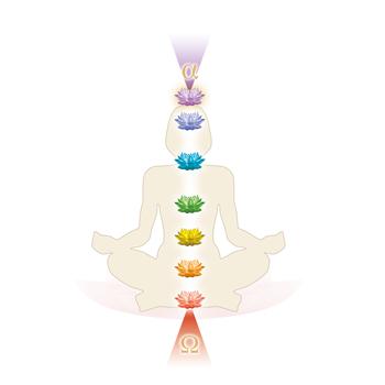 Meditation-Chakren